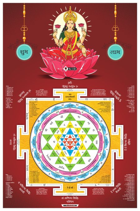 Mahalaxmi Yantra Wall Poster