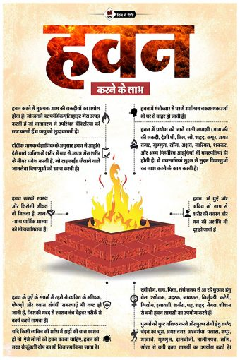 Benefits of Hawan Wall Poster