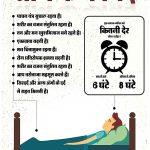 Benefits of Sleep Wall Poster