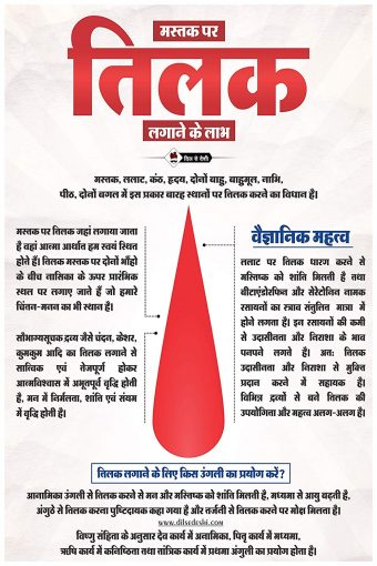 Why Apply Tilak on Head Poster